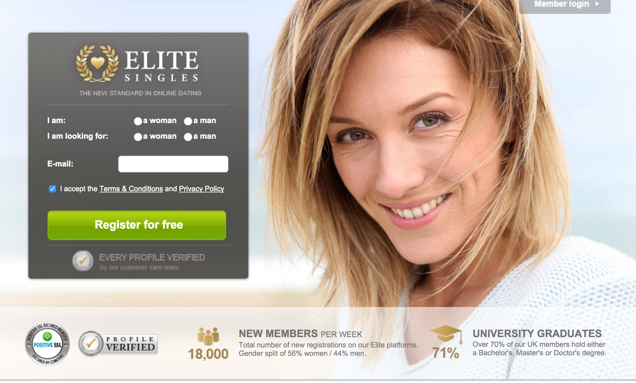 elite online dating reviews Lyons elite is a high-end dating agency that provides professional matchmaking services and is one of the best executive matchmaking companies in.